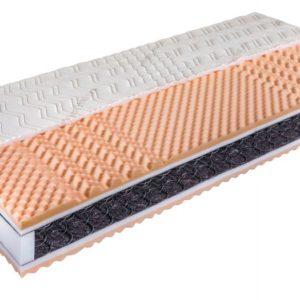 Bonell Ergozone – bonellrugós matrac zónásított ortopedikus fekvőfelülettel