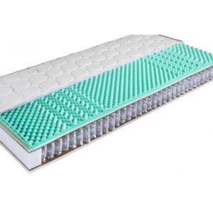 Calypso – táskarugós matrac zónásított ortopedikus fekvőfelülettel