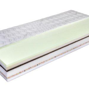 Fitness Max-M – memóriahab fekvőfelületű matrac kókusz merevítéssel
