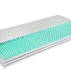 Fitness Plus – ortopedikus hideghab matrac zónásított fekvőfelülettel