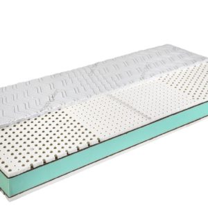 Infinity – zónásított latex fekvőfelületű matrac forgatható kivitelben
