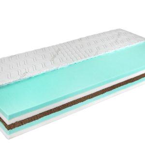 Sirius Maxi – ortopedikus hideghab matrac forgatható kivitelben