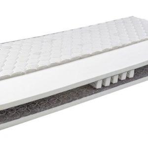 Bonell Relax – bonellrugós matrac ortopedikus hideghab fekvőfelülettel
